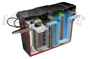Kertitó Webáruház - VELDA Giant Biofill Xl átfolyó tószűrő + UV-C 1